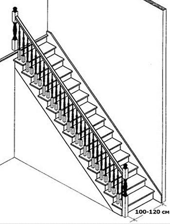 Прямая лестница. Конструкция ограждений