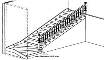 Г-образная лестница чертеж