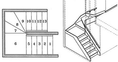 Г - образные лестницы. Ограждения